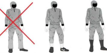 Одежда защищающая от клещей